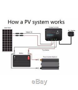2 New Compact Renogy 100 Watt 12 Volt Monocrystalline Solar Panels 100W each
