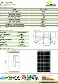 30w Solar Panel Charger Kit for 12 Volt Battery Marine Car Vehicle Deep Cycle V