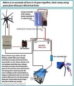 880 AMP Digital Charge Controller 12 Volt DC for Wind Turbine Solar Panel