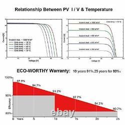 ECO-WORTHY Flexible Solar Panel 100 Watt 12 Volt Waterproof Monocrystalline S
