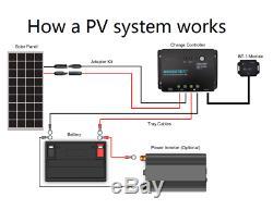 Renogy 100W Watt Mono-crystalline Solar Panel 100W 12V Volt Camping RV Boating