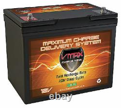 VMAX SLR85 Replacement Battery Upgrade for Nature's Generator Elite 12 Volt 85Ah